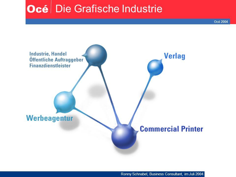Océ 2004 Ronny Schnabel, Business Consultant, im Juli 2004 3 Angebot Druckmarkt Business Innovation Process Druckdienstleister Bedarf