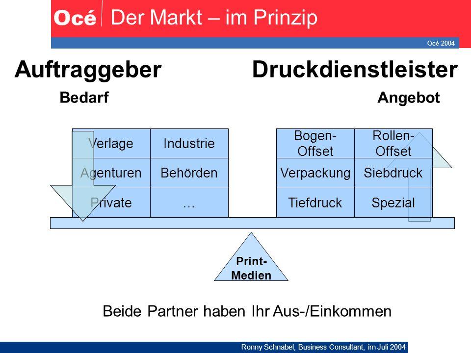 Océ 2004 Ronny Schnabel, Business Consultant, im Juli 2004 4 Der Markt – im Prinzip DruckdienstleisterAuftraggeber Print- Medien Private Agenturen Ver