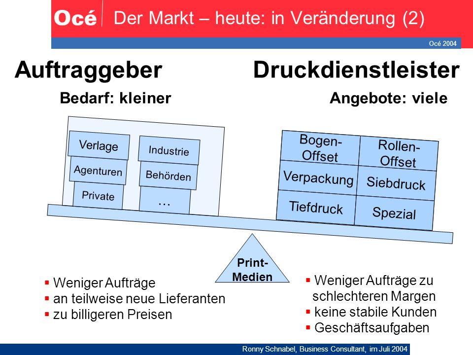 Océ 2004 Ronny Schnabel, Business Consultant, im Juli 2004 6 Der Markt – heute: in Veränderung (2) Bedarf: kleinerAngebote: viele Bogen- Offset Rollen