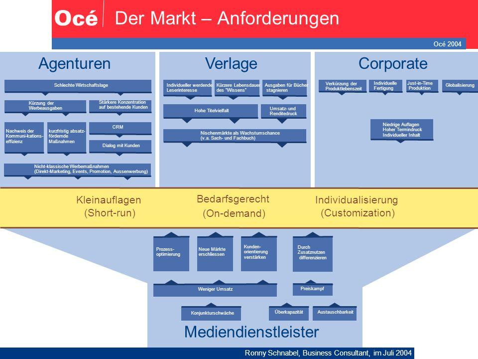 Océ 2004 Ronny Schnabel, Business Consultant, im Juli 2004 7 Der Markt – Anforderungen Mediendienstleister Weniger Umsatz Prozess- optimierung Neue Mä