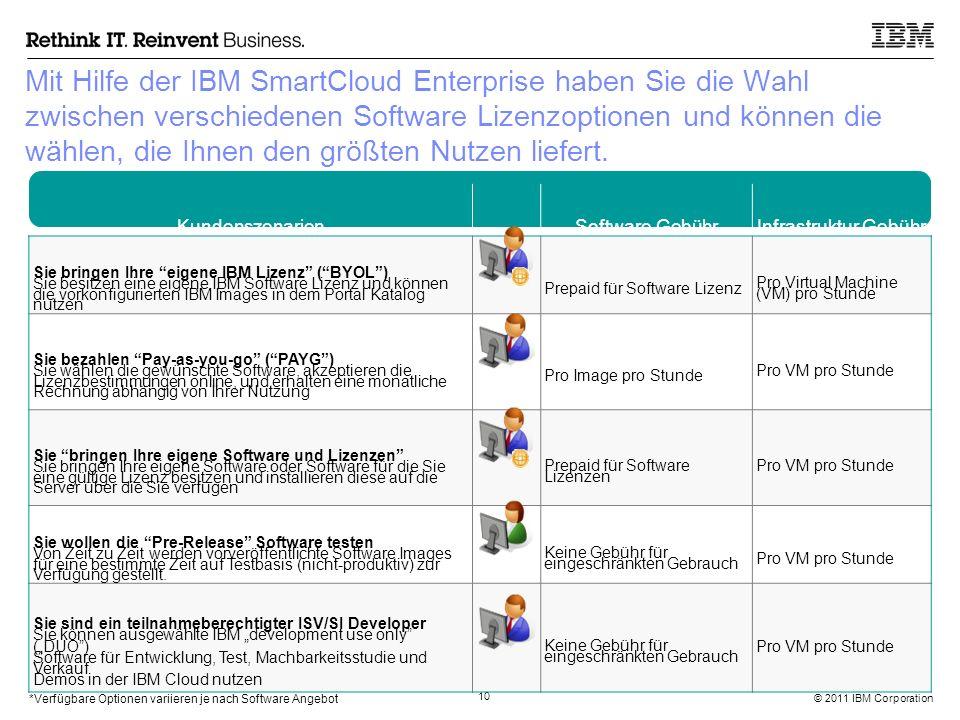 © 2011 IBM Corporation 10 Mit Hilfe der IBM SmartCloud Enterprise haben Sie die Wahl zwischen verschiedenen Software Lizenzoptionen und können die wäh