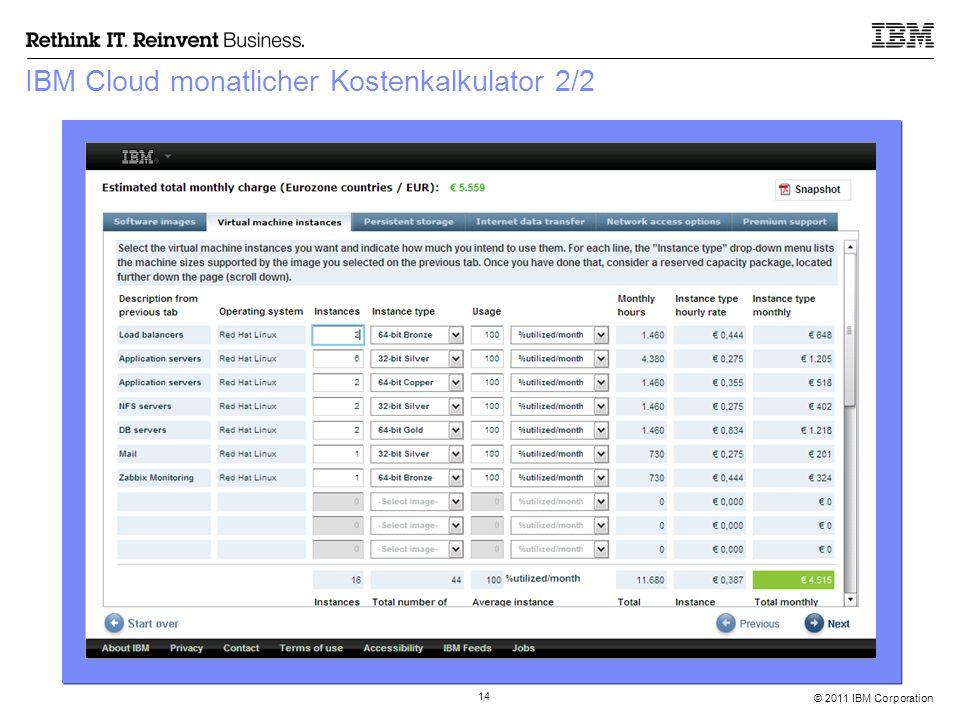 © 2011 IBM Corporation 14 IBM Cloud monatlicher Kostenkalkulator 2/2