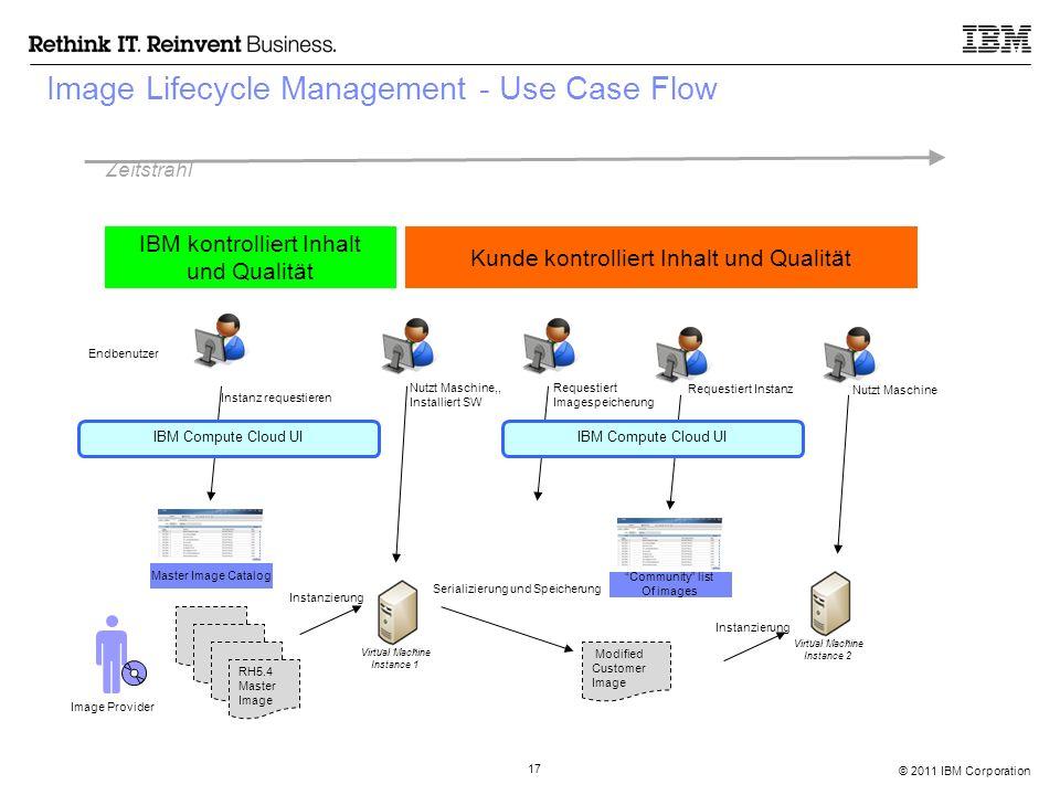 © 2011 IBM Corporation 17 Image Lifecycle Management - Use Case Flow Virtual Machine Instance 1 Zeitstrahl Master Image Catalog RH5.4 Master Image Ima