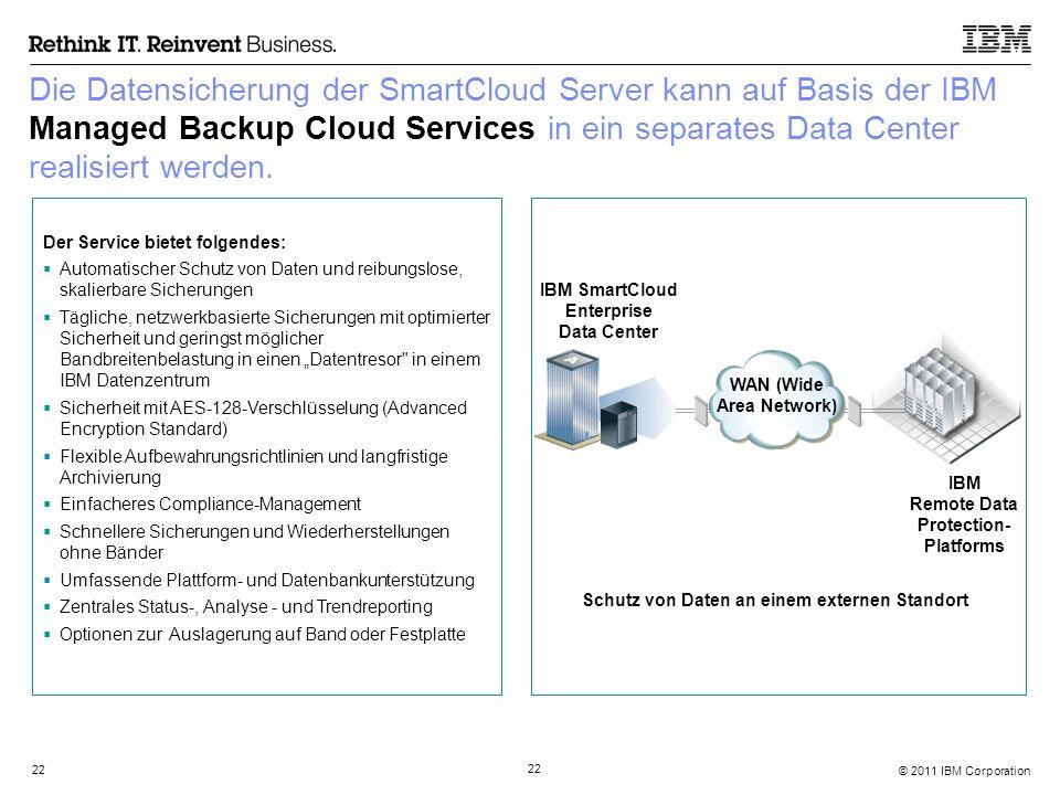 © 2011 IBM Corporation 22 Die Datensicherung der SmartCloud Server kann auf Basis der IBM Managed Backup Cloud Services in ein separates Data Center r