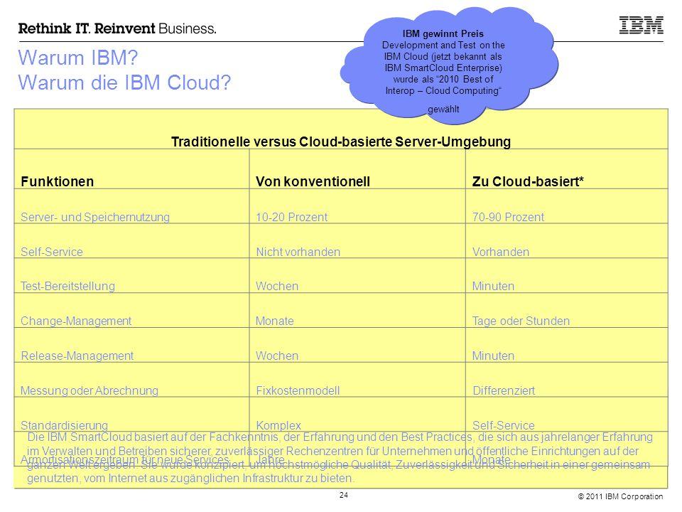© 2011 IBM Corporation 24 Warum IBM? Warum die IBM Cloud? Traditionelle versus Cloud-basierte Server-Umgebung FunktionenVon konventionellZu Cloud-basi