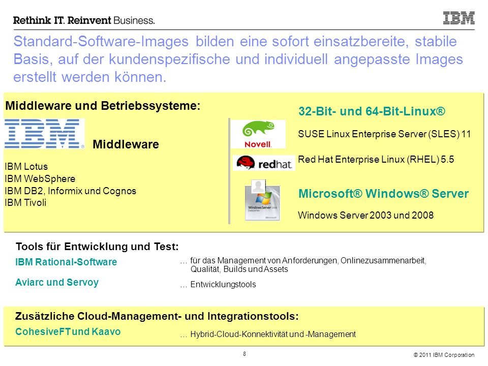 © 2011 IBM Corporation 8 Standard-Software-Images bilden eine sofort einsatzbereite, stabile Basis, auf der kundenspezifische und individuell angepasste Images erstellt werden können.