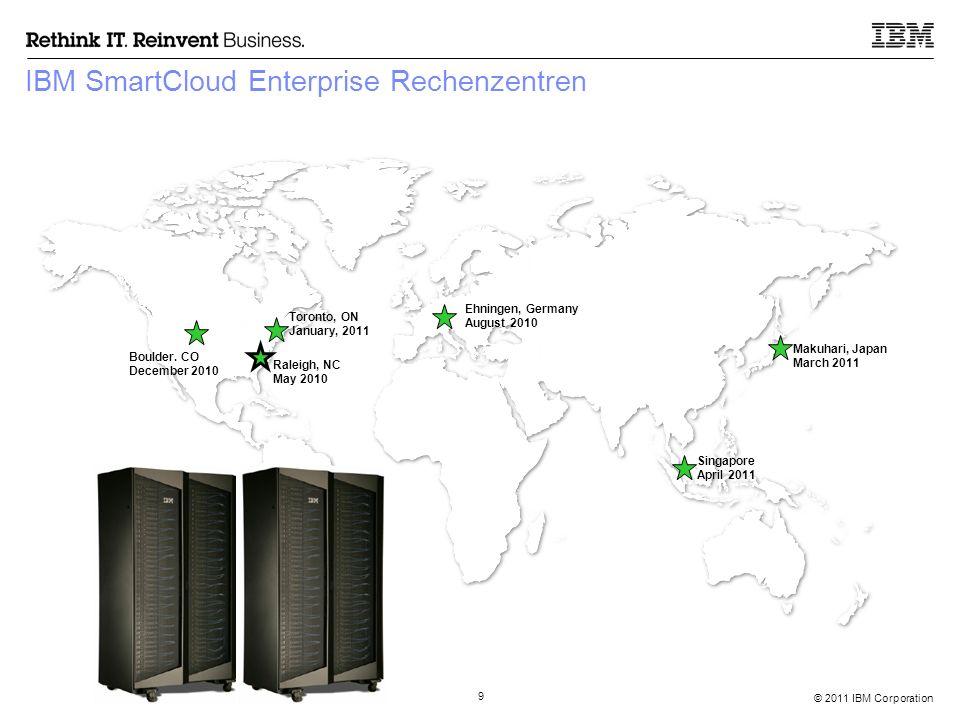 © 2011 IBM Corporation 10 Mit Hilfe der IBM SmartCloud Enterprise haben Sie die Wahl zwischen verschiedenen Software Lizenzoptionen und können die wählen, die Ihnen den größten Nutzen liefert.