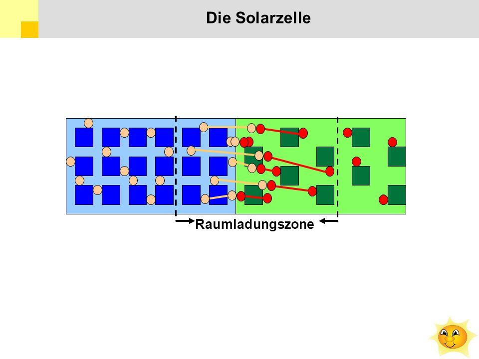 Die Solarzelle Raumladungszone