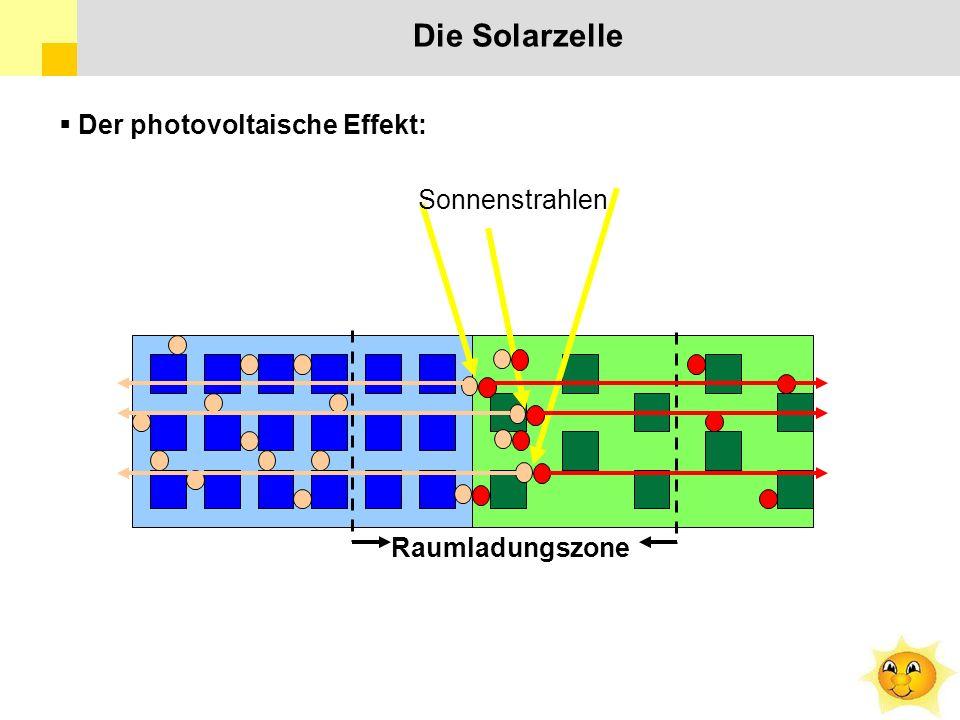 Die Solarzelle  Der photovoltaische Effekt: Raumladungszone Sonnenstrahlen