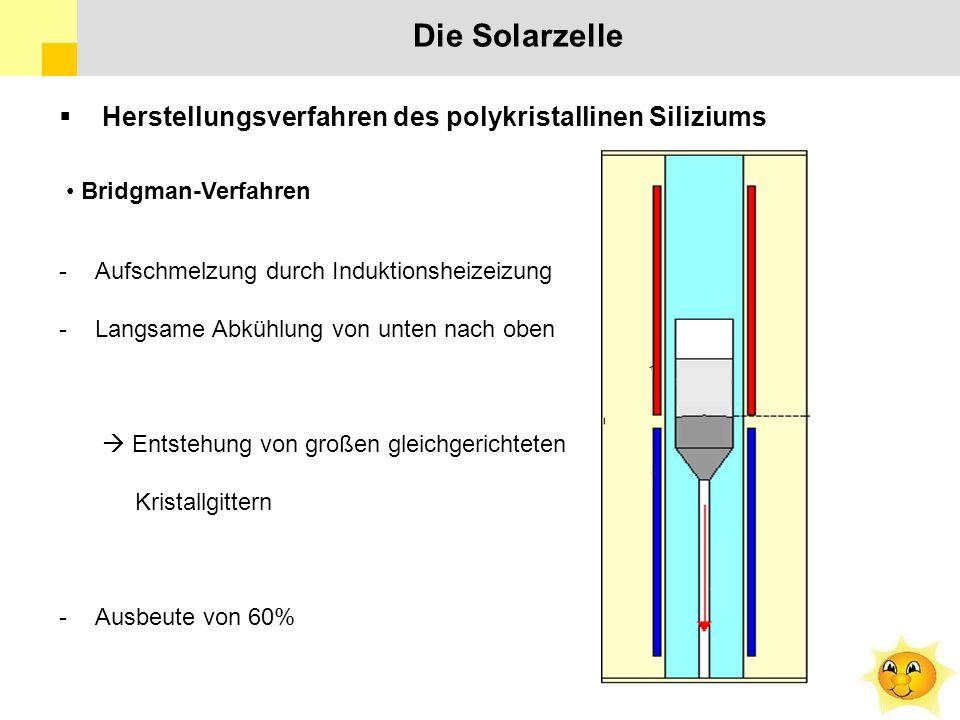 Die Solarzelle  Herstellungsverfahren des polykristallinen Siliziums Bridgman-Verfahren -Aufschmelzung durch Induktionsheizeizung -Langsame Abkühlung von unten nach oben  Entstehung von großen gleichgerichteten Kristallgittern -Ausbeute von 60%