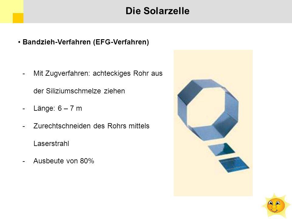 Die Solarzelle Bandzieh-Verfahren (EFG-Verfahren) -Mit Zugverfahren: achteckiges Rohr aus der Siliziumschmelze ziehen -Länge: 6 – 7 m -Zurechtschneiden des Rohrs mittels Laserstrahl -Ausbeute von 80%