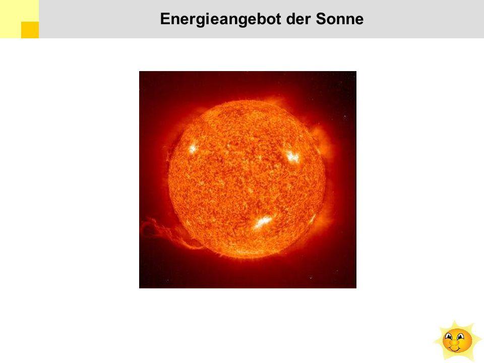 Energieangebot der Sonne