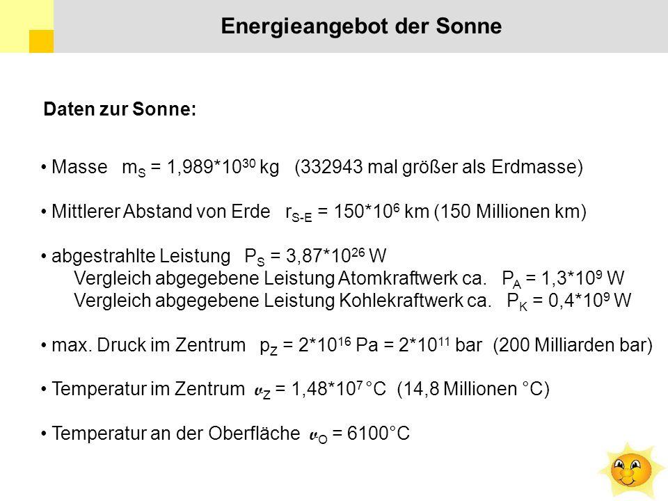 Daten zur Sonne: Masse m S = 1,989*10 30 kg (332943 mal größer als Erdmasse) Mittlerer Abstand von Erde r S-E = 150*10 6 km (150 Millionen km) abgestrahlte Leistung P S = 3,87*10 26 W Vergleich abgegebene Leistung Atomkraftwerk ca.