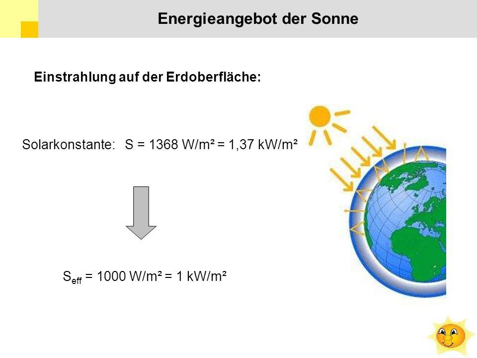 Einstrahlung auf der Erdoberfläche: Solarkonstante: S = 1368 W/m² = 1,37 kW/m² S eff = 1000 W/m² = 1 kW/m² Energieangebot der Sonne