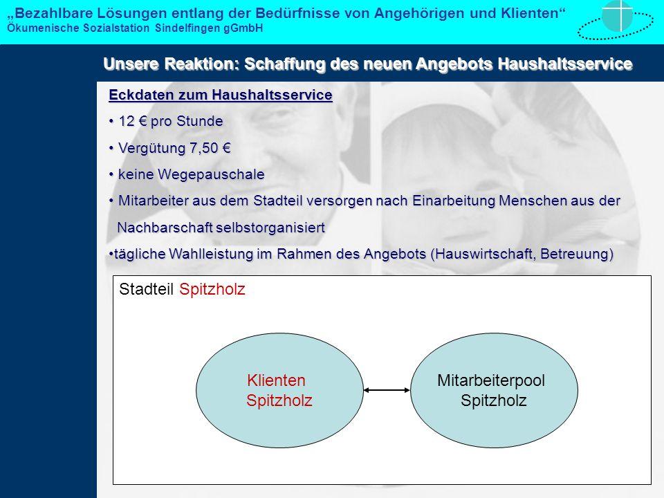 """""""Bezahlbare Lösungen entlang der Bedürfnisse von Angehörigen und Klienten Ökumenische Sozialstation Sindelfingen gGmbH Erste Erfahrungen..."""