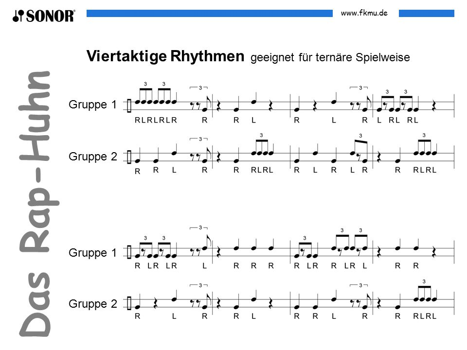 www.fkmu.de Das Rap-Huhn Viertaktige Rhythmen geeignet für ternäre Spielweise Gruppe 1 Gruppe 2 Gruppe 1 Gruppe 2