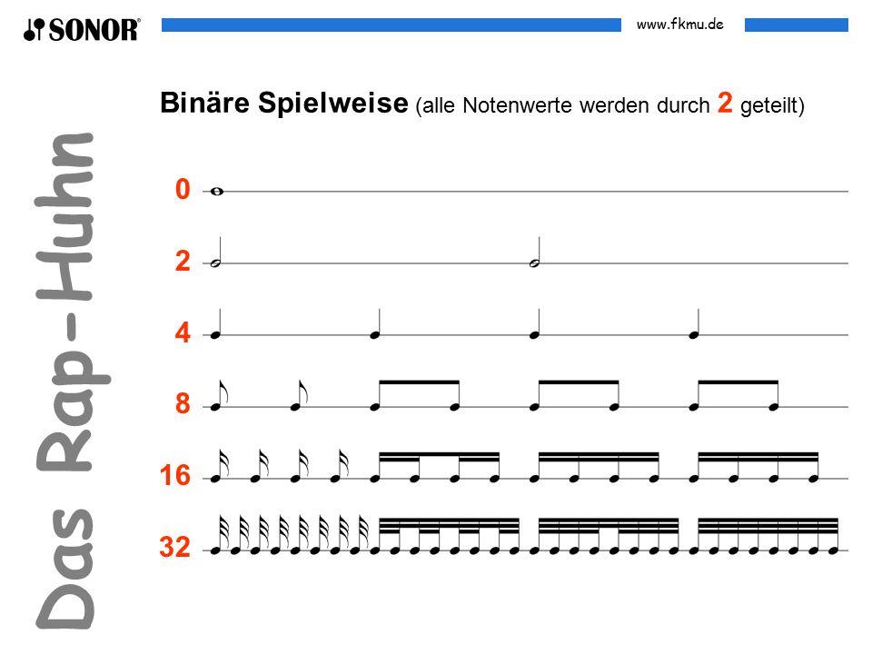 www.fkmu.de Das Rap-Huhn Binäre Spielweise (alle Notenwerte werden durch 2 geteilt) 0 2 4 8 16 32