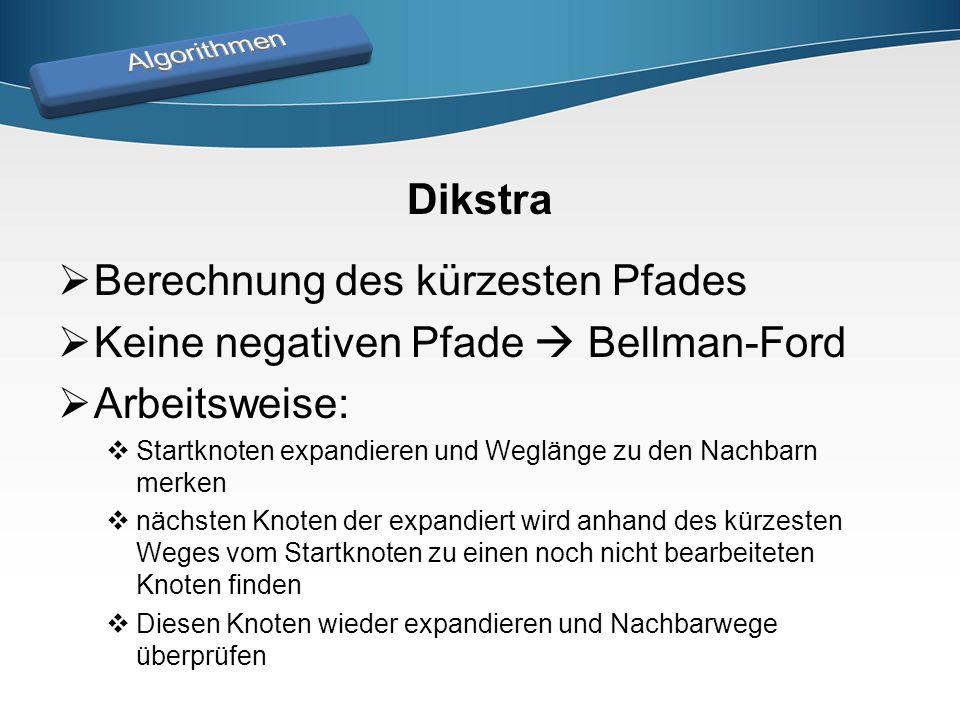 Dikstra  Berechnung des kürzesten Pfades  Keine negativen Pfade  Bellman-Ford  Arbeitsweise:  Startknoten expandieren und Weglänge zu den Nachbar