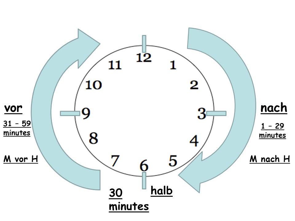 nachvor 1 – 29 minutes 31 – 59 minutes 30 minutes M nach HM vor H