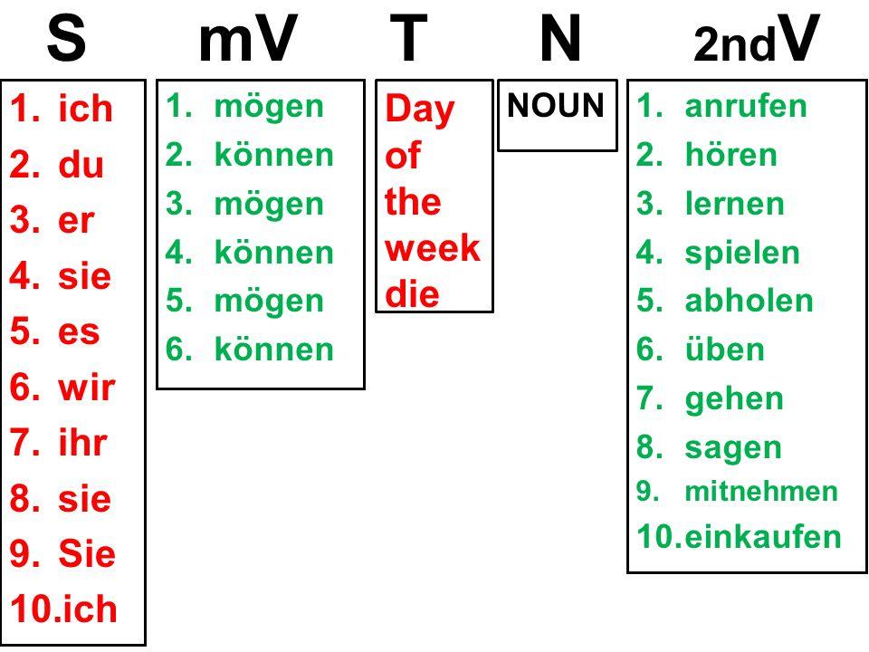 1.ich 2.du 3.er 4.sie 5.es 6.wir 7.ihr 8.sie 9.Sie 10.ich 1.mögen 2.können 3.mögen 4.können 5.mögen 6.können Day of the week die NOUN1.anrufen 2.hören 3.lernen 4.spielen 5.abholen 6.üben 7.gehen 8.sagen 9.mitnehmen 10.einkaufen S mV T N 2nd V