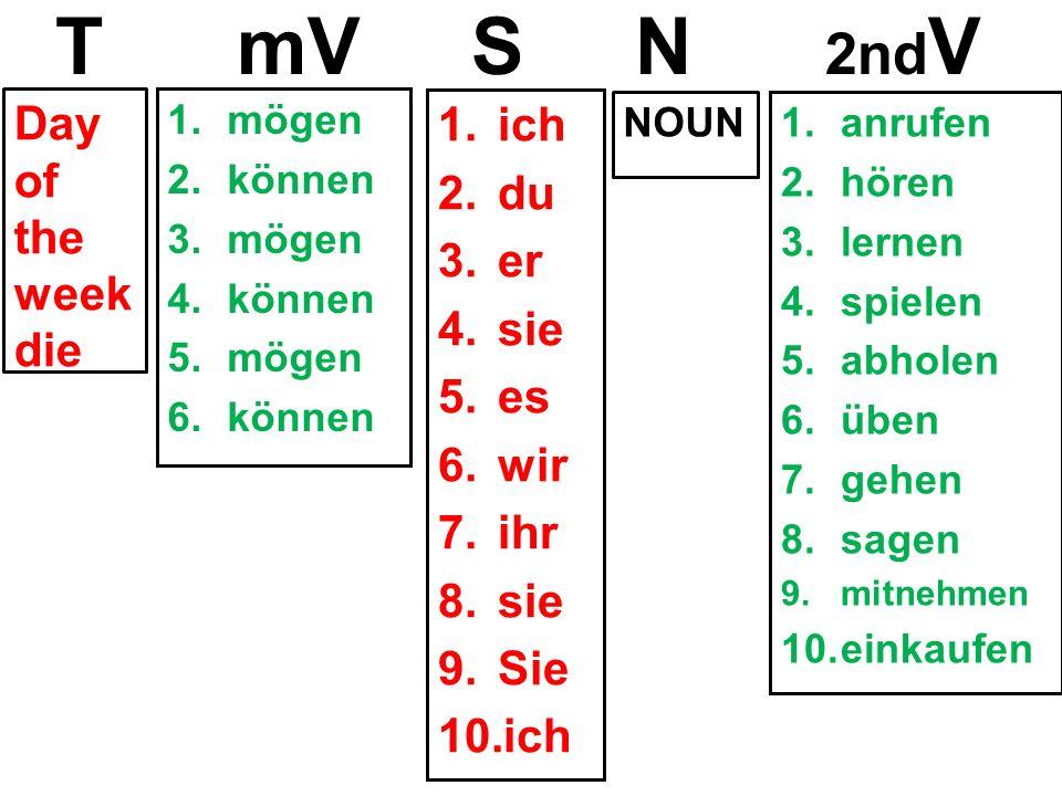 1.ich 2.du 3.er 4.sie 5.es 6.wir 7.ihr 8.sie 9.Sie 10.ich 1.mögen 2.können 3.mögen 4.können 5.mögen 6.können Day of the week die NOUN1.anrufen 2.hören 3.lernen 4.spielen 5.abholen 6.üben 7.gehen 8.sagen 9.mitnehmen 10.einkaufen T mV S N 2nd V