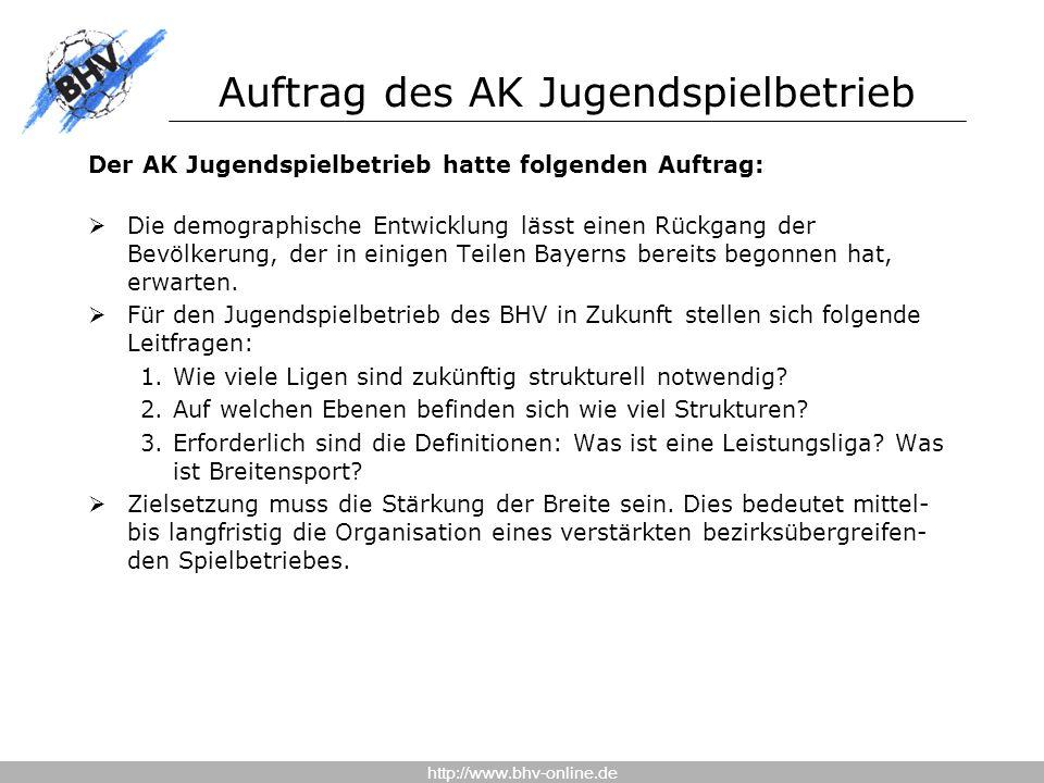 http://www.bhv-online.de Auftrag des AK Jugendspielbetrieb Der AK Jugendspielbetrieb hatte folgenden Auftrag:  Die demographische Entwicklung lässt einen Rückgang der Bevölkerung, der in einigen Teilen Bayerns bereits begonnen hat, erwarten.