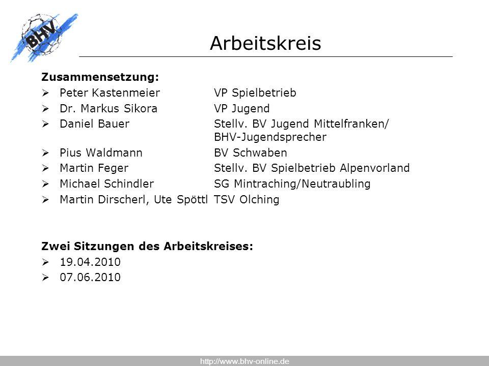 http://www.bhv-online.de Arbeitskreis Zusammensetzung:  Peter KastenmeierVP Spielbetrieb  Dr.