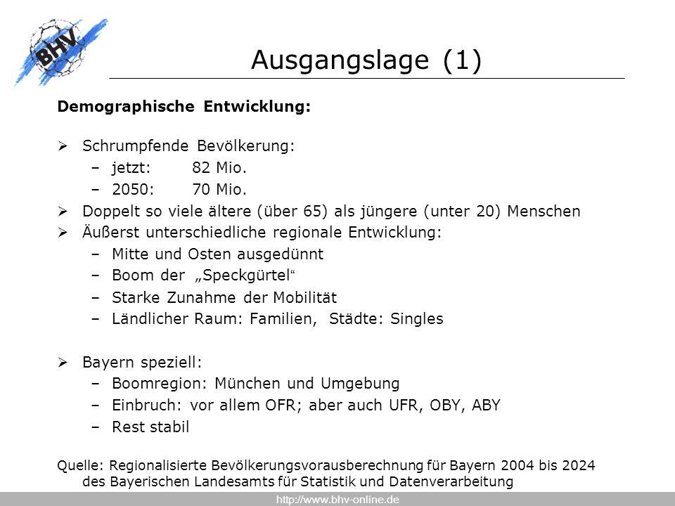 http://www.bhv-online.de Ausgangslage (1) Demographische Entwicklung:  Schrumpfende Bevölkerung: –jetzt:82 Mio.
