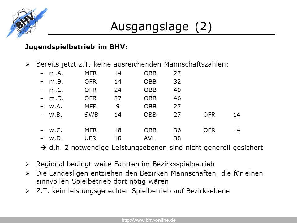 http://www.bhv-online.de Ausgangslage (2) Jugendspielbetrieb im BHV:  Bereits jetzt z.T.