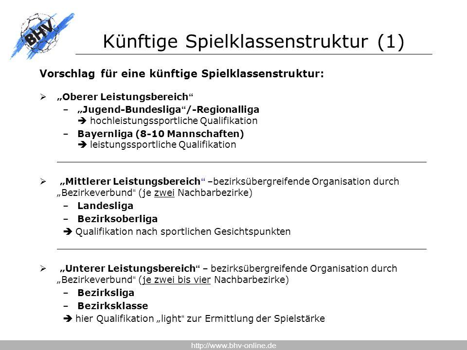 """http://www.bhv-online.de Künftige Spielklassenstruktur (1) Vorschlag für eine künftige Spielklassenstruktur:  """"Oberer Leistungsbereich –""""Jugend-Bundesliga /-Regionalliga  hochleistungssportliche Qualifikation –Bayernliga (8-10 Mannschaften)  leistungssportliche Qualifikation ________________________________________________________________  """"Mittlerer Leistungsbereich –bezirksübergreifende Organisation durch """"Bezirkeverbund (je zwei Nachbarbezirke) –Landesliga –Bezirksoberliga  Qualifikation nach sportlichen Gesichtspunkten ________________________________________________________________  """"Unterer Leistungsbereich – bezirksübergreifende Organisation durch """"Bezirkeverbund (je zwei bis vier Nachbarbezirke) –Bezirksliga –Bezirksklasse  hier Qualifikation """"light zur Ermittlung der Spielstärke"""