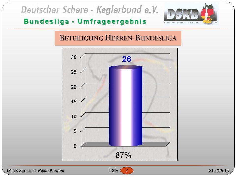 DSKB-Sportwart: Klaus Panthel31.10.2013 Folie 3 Bundesliga - Umfrageergebnis Für Abschaffung Gegen Abschaffung Keine MeinungABSCHAFFUNG DER DOPPELSPIELTAGE