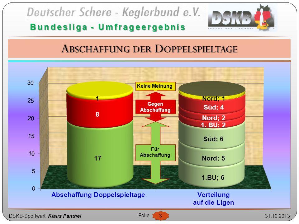 DSKB-Sportwart: Klaus Panthel31.10.2013 Folie 3 Bundesliga - Umfrageergebnis Für Abschaffung Gegen Abschaffung Keine MeinungABSCHAFFUNG DER DOPPELSPIE