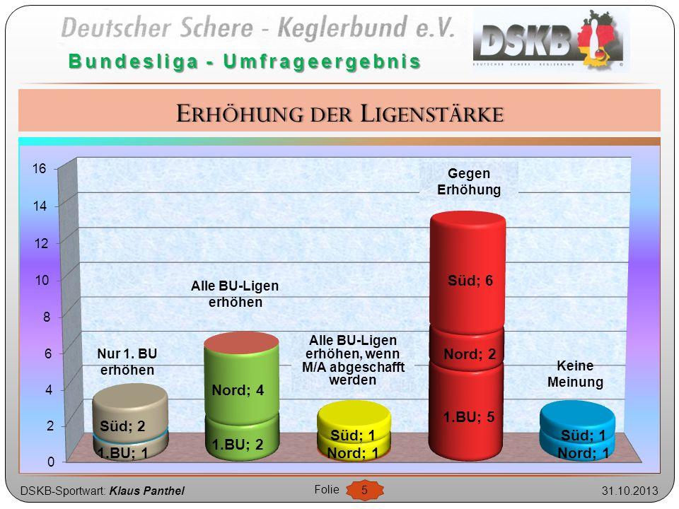 DSKB-Sportwart: Klaus Panthel31.10.2013 Folie 5 Bundesliga - Umfrageergebnis Gegen Erhöhung Alle BU-Ligen erhöhen, wenn M/A abgeschafft werden Alle BU