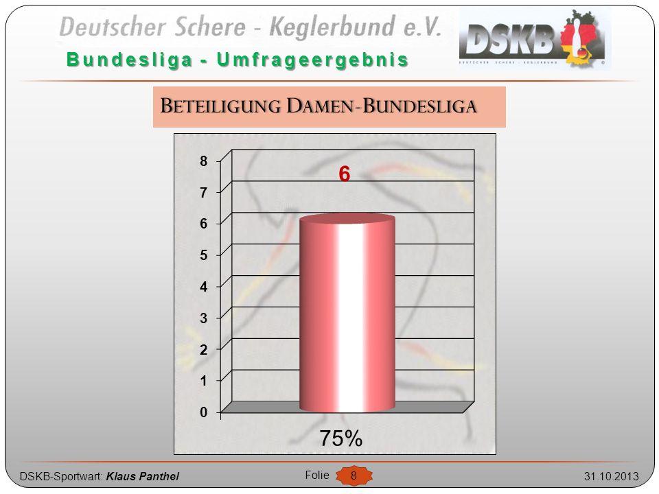 """DSKB-Sportwart: Klaus Panthel31.10.2013 Folie 9 Bundesliga - Umfrageergebnis Abschaffung """"Meister-/Abstiegsrunde Abschaffung """"Doppelspieltage ABFRAGE: DAMEN - BUNDESLIGA"""