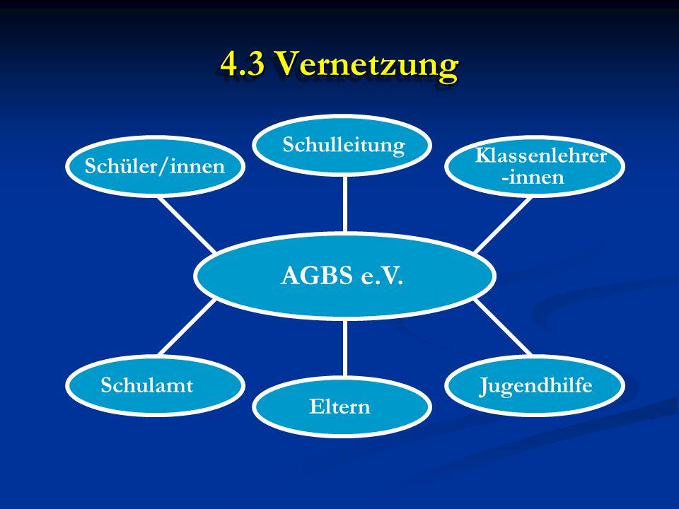 4.3 Vernetzung AGBS e.V.