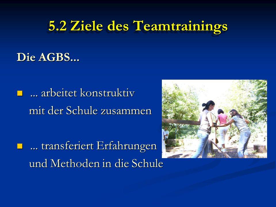 5.2 Ziele des Teamtrainings Die AGBS...... arbeitet konstruktiv...