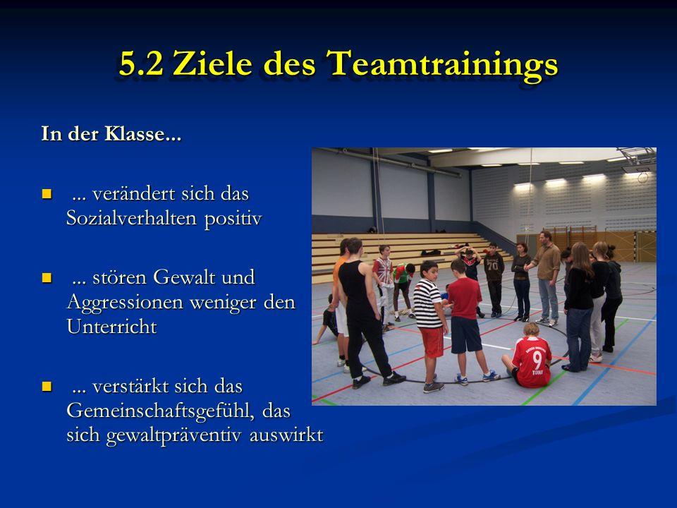 5.2 Ziele des Teamtrainings In der Klasse...... verändert sich das Sozialverhalten positiv...