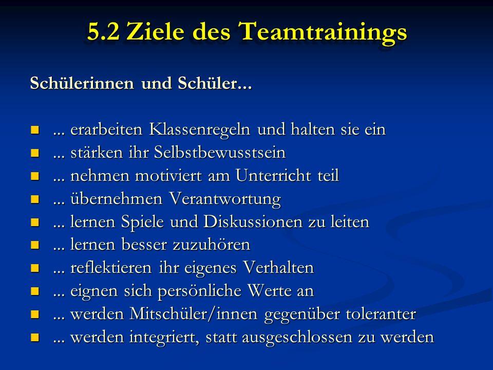 5.2 Ziele des Teamtrainings Schülerinnen und Schüler......