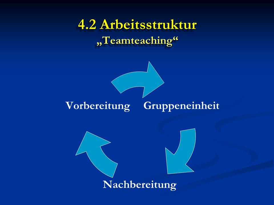 """4.2 Arbeitsstruktur """"Teamteaching Gruppeneinheit Nachbereitung Vorbereitung"""