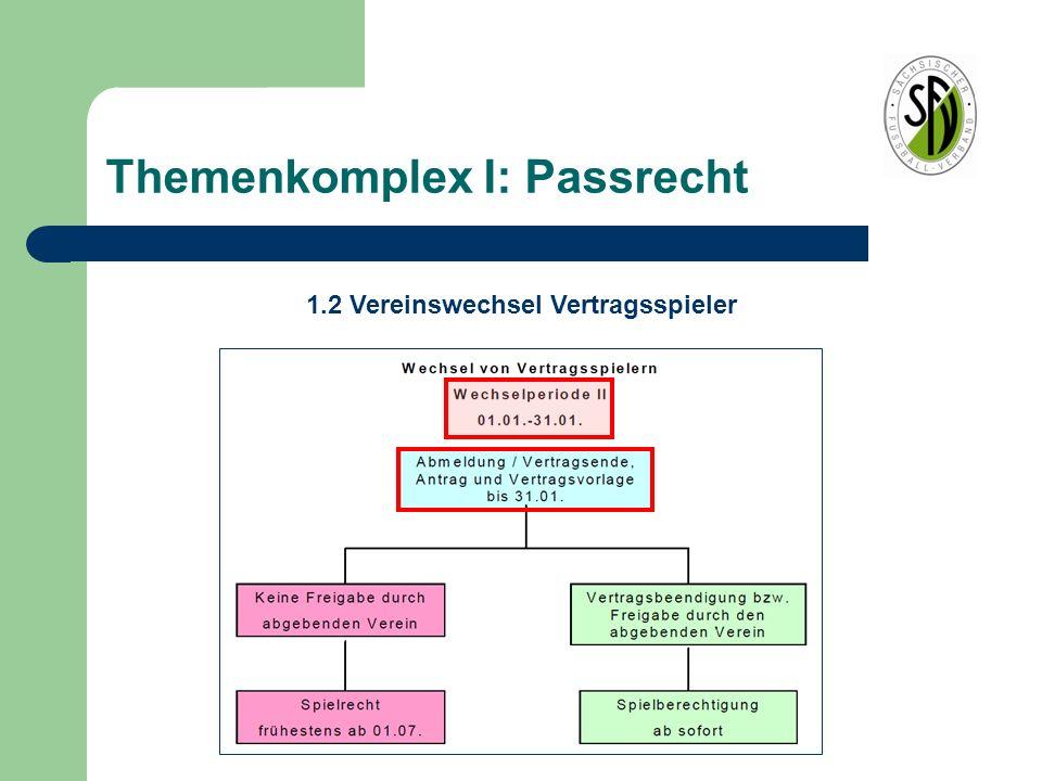 Themenkomplex I: Passrecht 1.3 Nachwuchs