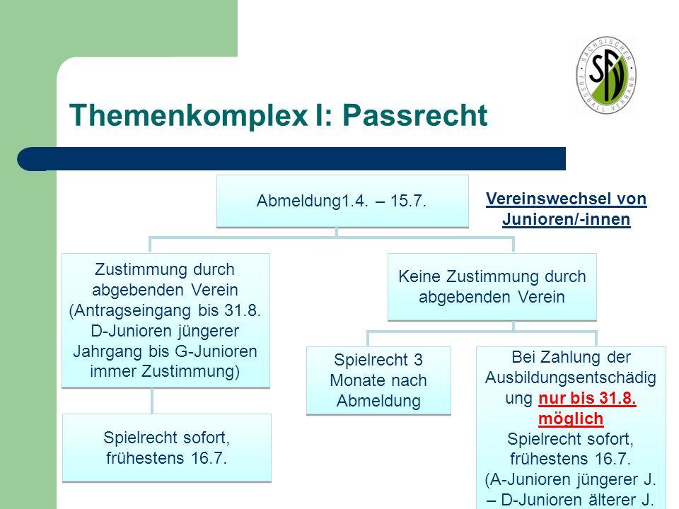 Themenkomplex I: Passrecht Abmeldung 16.7.– 31.3.