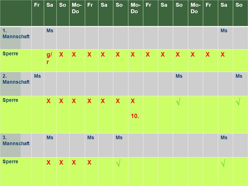 Themenkomplex II: Spielrecht Wenn der Spieler eine gelb/rote Karte in einem Meisterschaftsspiel erhalten hat, darf er in einem folgenden Pokalspiel aber spielen.