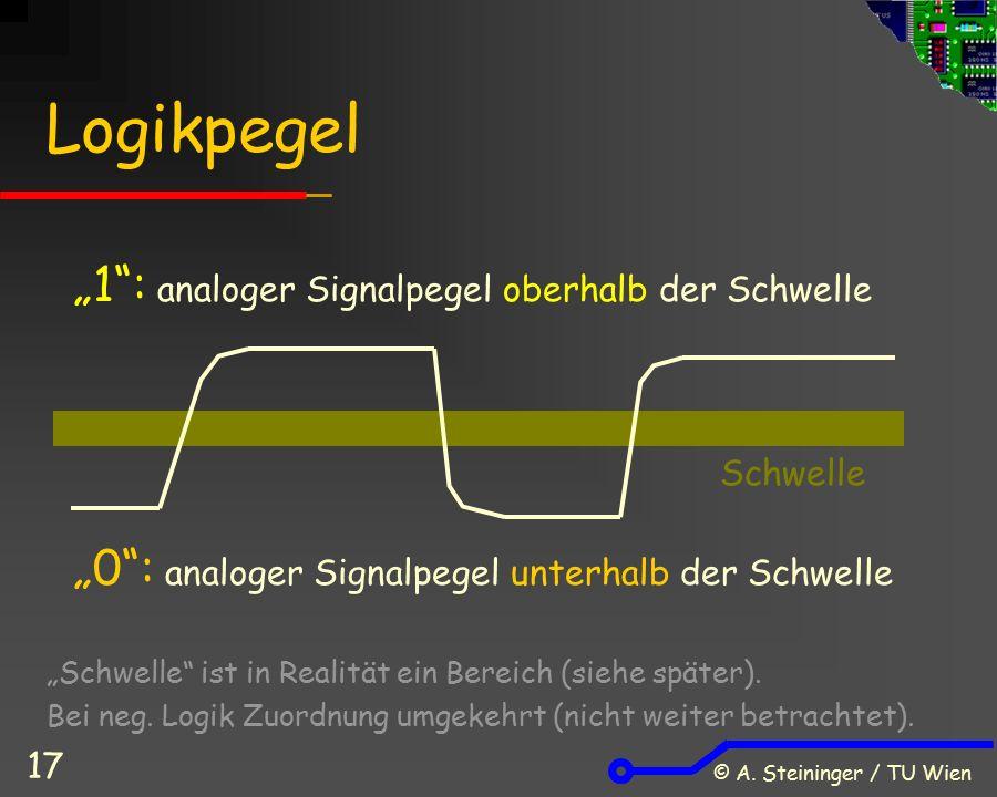 """© A. Steininger / TU Wien 17 Logikpegel """"Schwelle ist in Realität ein Bereich (siehe später)."""