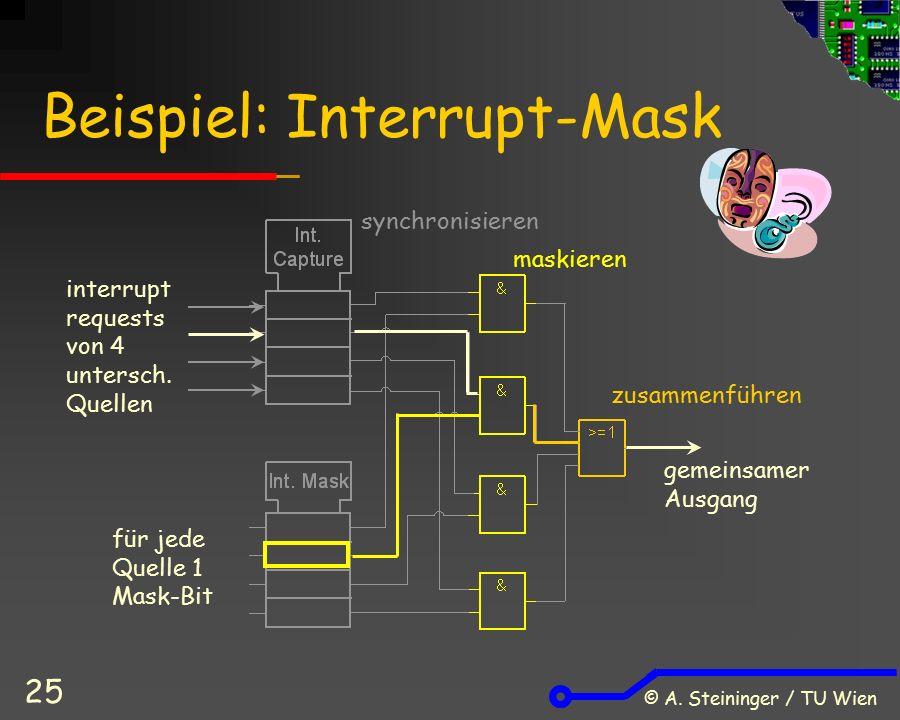 © A. Steininger / TU Wien 25 Beispiel: Interrupt-Mask interrupt requests von 4 untersch.