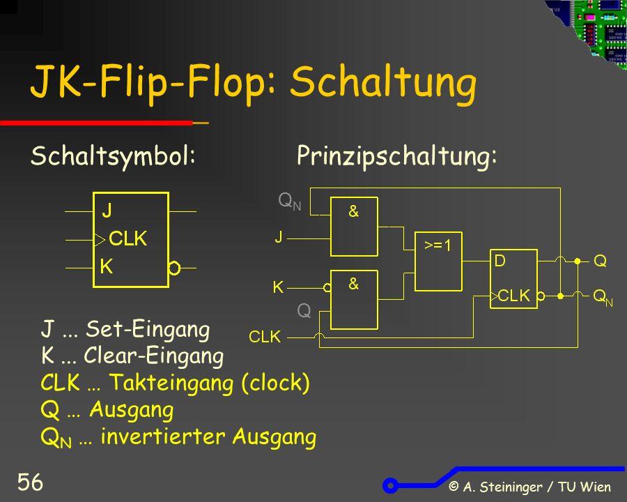 © A. Steininger / TU Wien 56 JK-Flip-Flop: Schaltung Schaltsymbol:Prinzipschaltung: J...