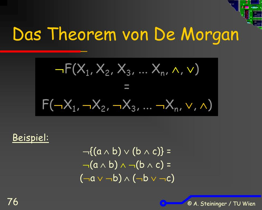 © A. Steininger / TU Wien 76 Das Theorem von De Morgan  F(X 1, X 2, X 3,...