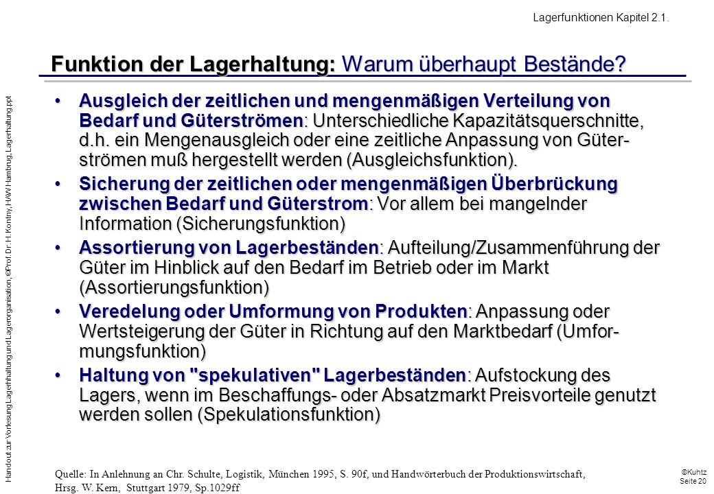 Handout zur Vorlesung Lagerhhaltung und Lagerorganisation, ©Prof. Dr. H. Kontny, HAW Hambrug, Lagerhaltung.ppt ©Kuhtz Seite 20 Funktion der Lagerhaltu