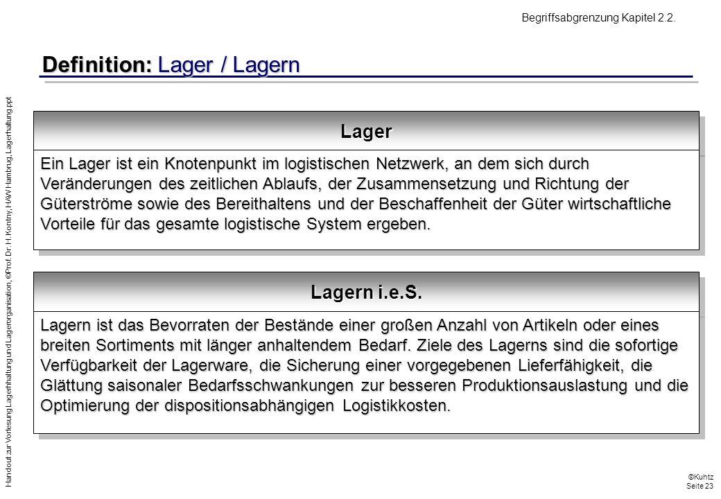 Handout zur Vorlesung Lagerhhaltung und Lagerorganisation, ©Prof. Dr. H. Kontny, HAW Hambrug, Lagerhaltung.ppt ©Kuhtz Seite 23 Definition: Lager / Lag