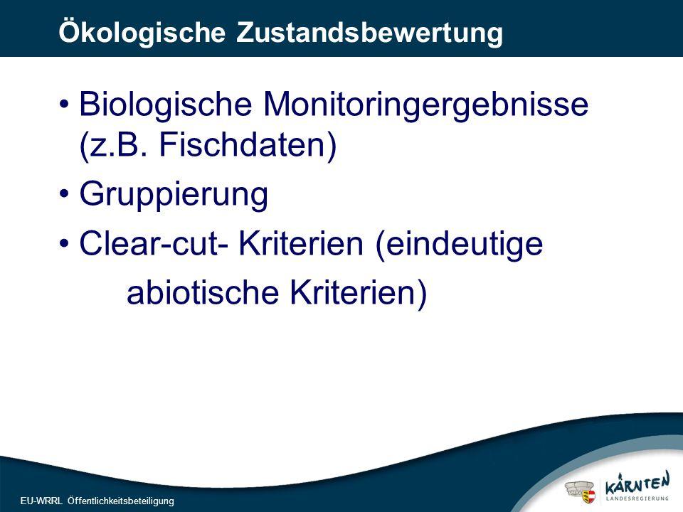 15 EU-WRRL Öffentlichkeitsbeteiligung Ökologische Zustandsbewertung Biologische Monitoringergebnisse (z.B.