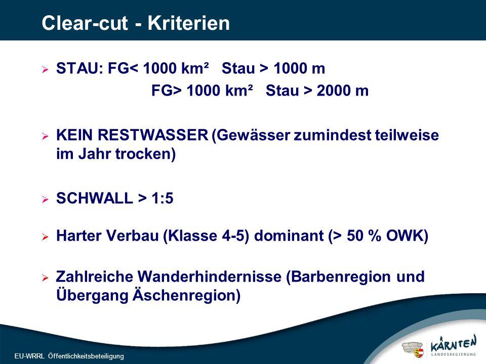 16 EU-WRRL Öffentlichkeitsbeteiligung Clear-cut - Kriterien  STAU: FG 1000 m FG> 1000 km² Stau > 2000 m  KEIN RESTWASSER (Gewässer zumindest teilweise im Jahr trocken)  SCHWALL > 1:5  Harter Verbau (Klasse 4-5) dominant (> 50 % OWK)  Zahlreiche Wanderhindernisse (Barbenregion und Übergang Äschenregion)